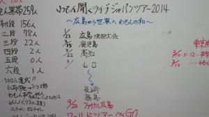 2013/12/13 15:27