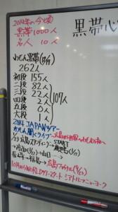 2013/12/18 14:40